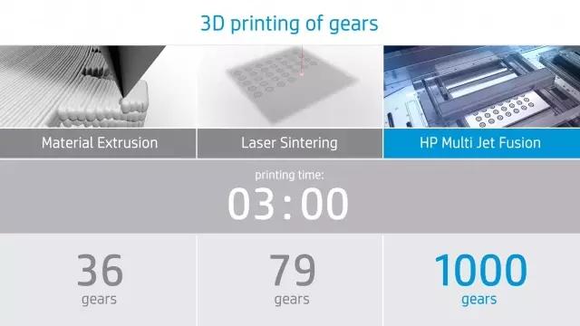 惠普3D打印