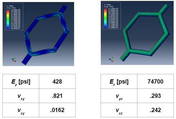 3D打印Abaqus分析