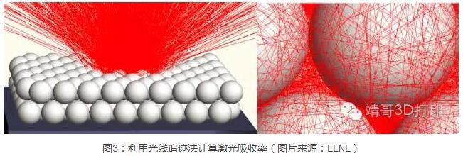 激光吸收率计算