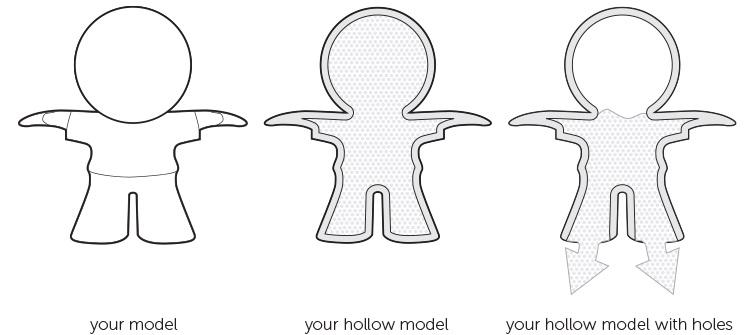 尼龙3D打印模型抽壳
