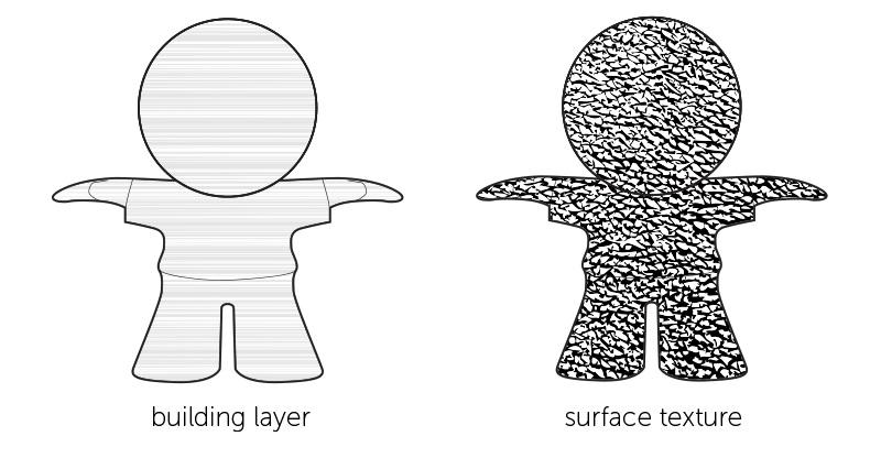 3D打印纹理隐藏台阶纹