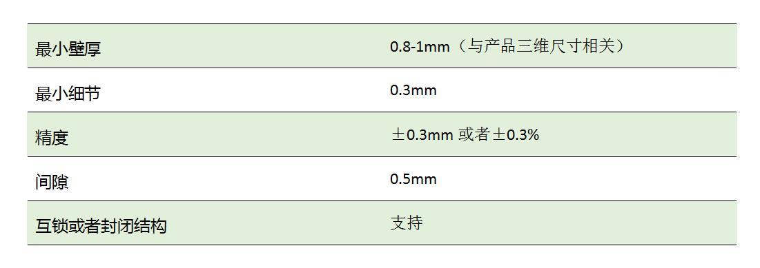 尼龙3D打印设计规范
