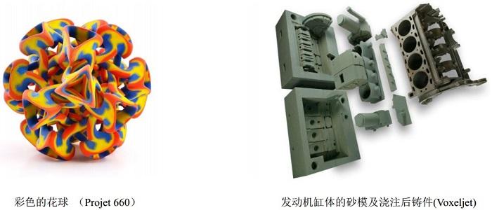 3dp工艺打印产品